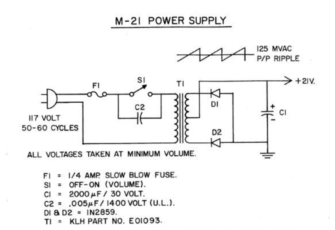 Fuse information from manual